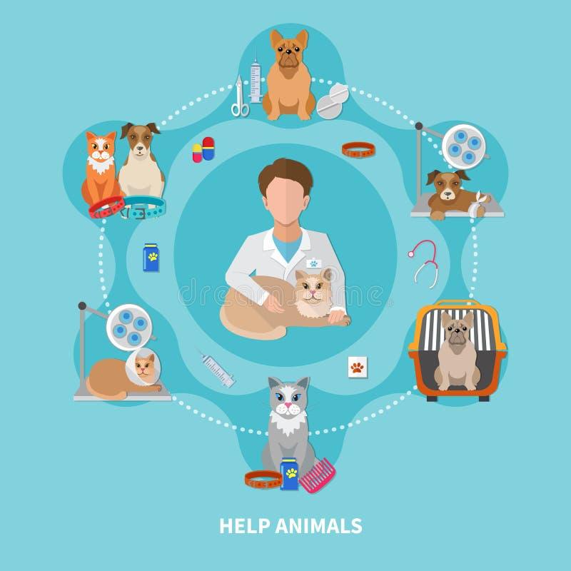 Cartel plano del cuidado veterinario stock de ilustración