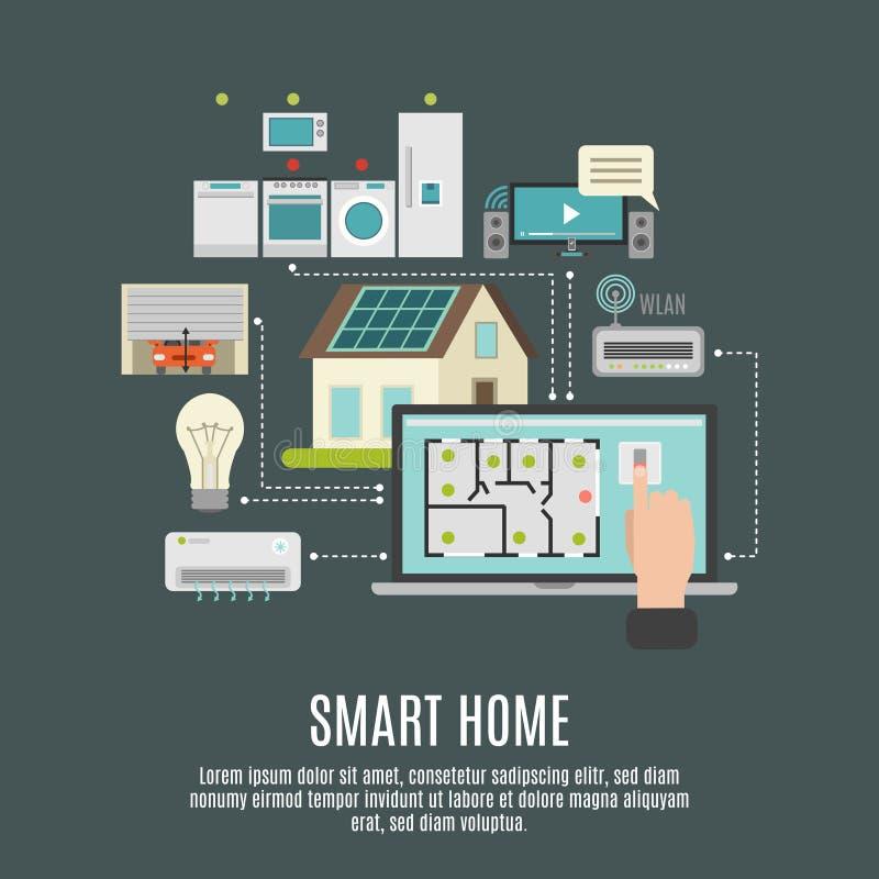 Cartel plano del icono del iot elegante de la casa ilustración del vector