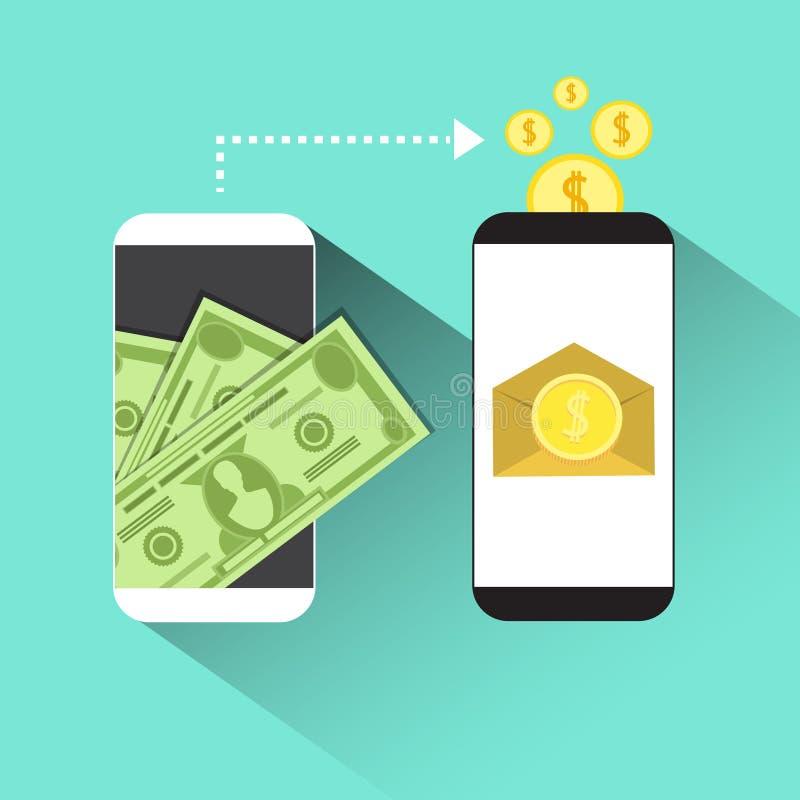 Cartera móvil App de Digitaces del web del concepto del pago de las actividades bancarias en el teléfono elegante stock de ilustración