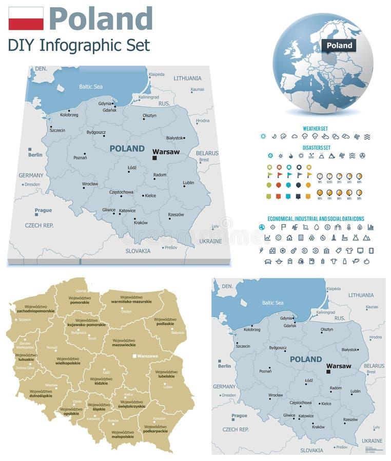 Cartes de la Pologne avec des marqueurs illustration libre de droits