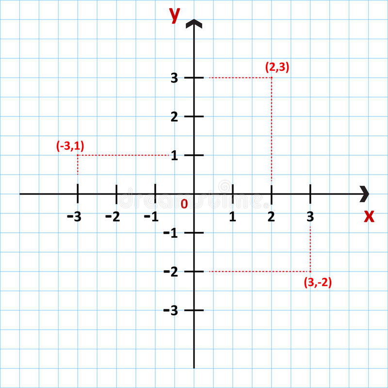 Free Cartesian Coordinate System In The Plane Stock Photo - 32321540