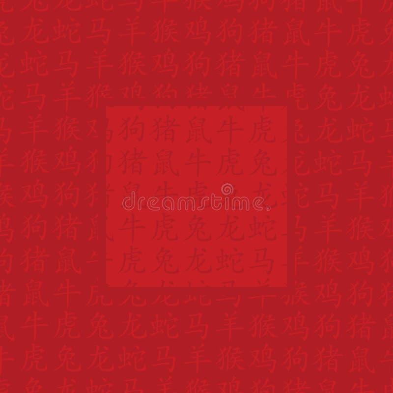 Cartolina d'auguri cinese di nuovo anno illustrazione di stock