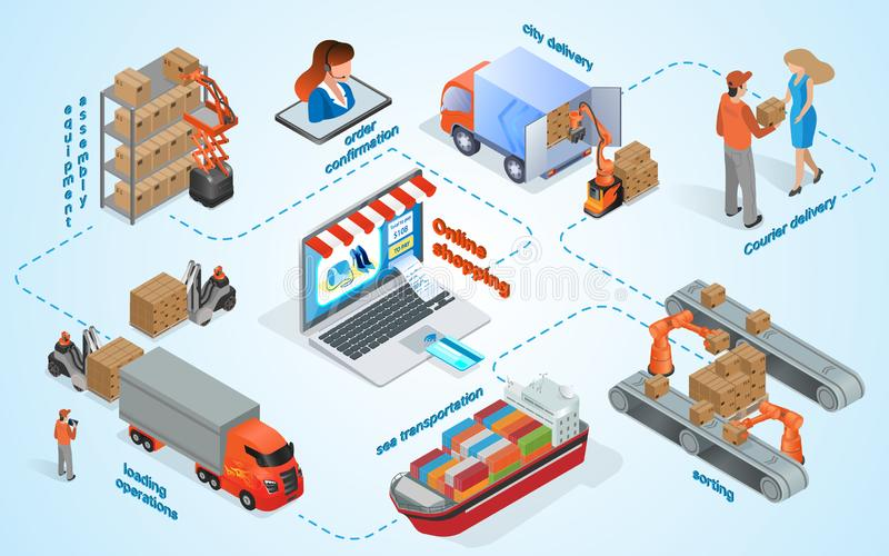 Cartoon Banner Work Online Shopping in Internet. Online Shopping Order Confirmation Assembly Equipment Loading Operations See Transportation City Delivery royalty free illustration