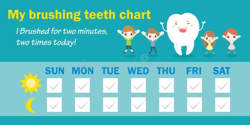 Brushing teeth chart stock illustration