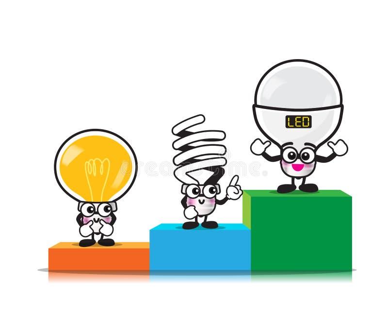 Cartoon bulb enegy saving fluorescent tungsten halogen and LED stock illustration