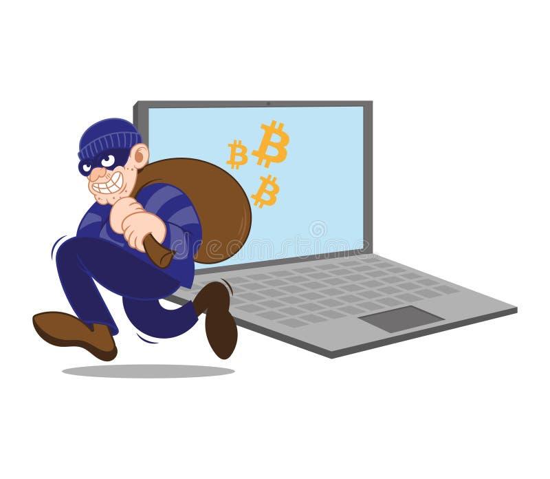 ladro bitcoin