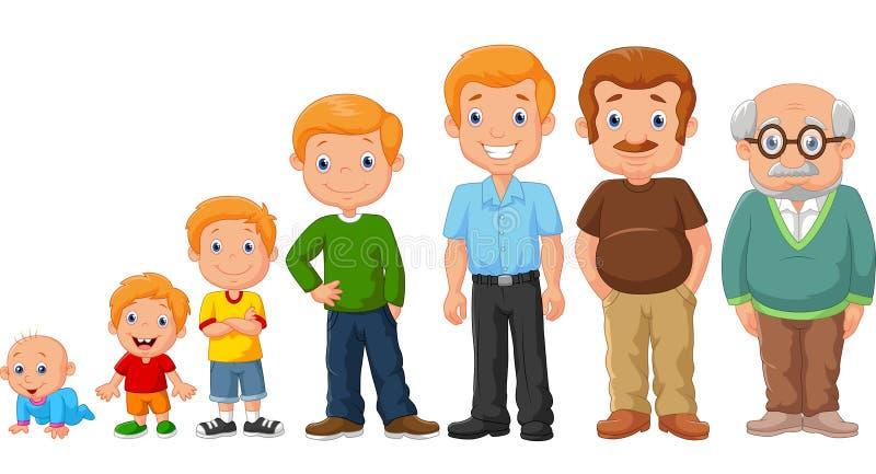 Cartoon development stages of man stock illustration