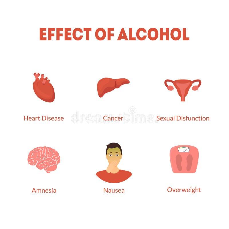 Cartoon Effect of Alcohol Icon Set Vector stock abbildung