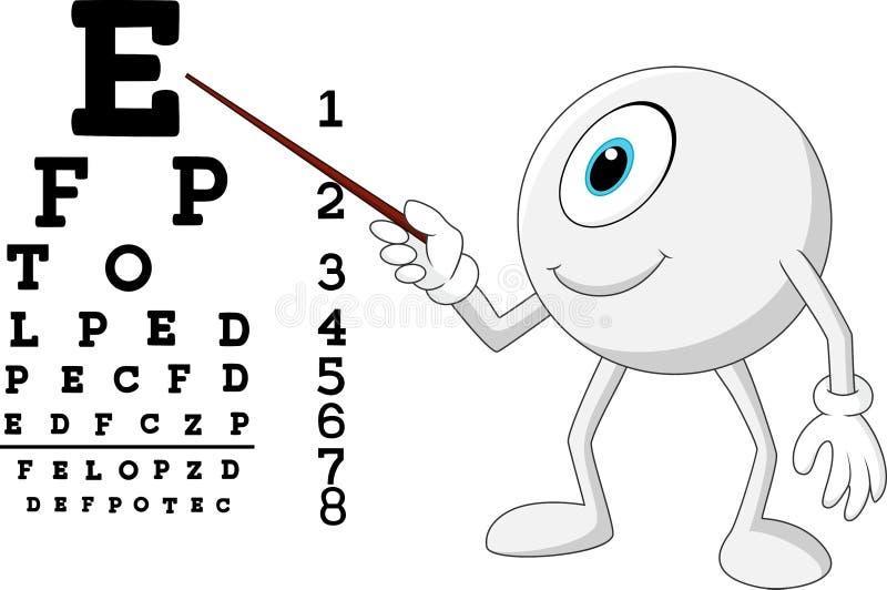 Cartoon eye ball optician pointing to Snellen chart vector illustration