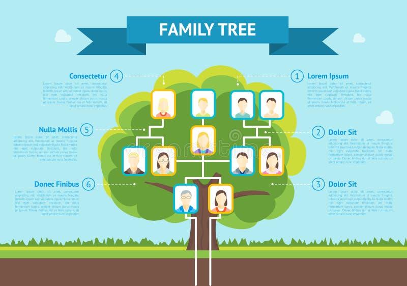 Cartoon Family Tree Stock Illustrations 19 575 Cartoon Family Tree Stock Illustrations Vectors Clipart Dreamstime Decision tree icons set 9 vector. cartoon family tree stock illustrations