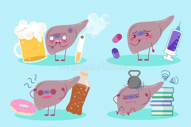 Cartoon liver health concept royalty free illustration