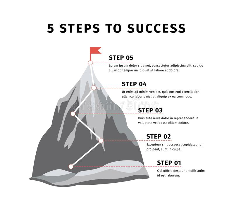 Cartoon mountain with red flag and with route to the top, five steps to business success. royalty free illustration