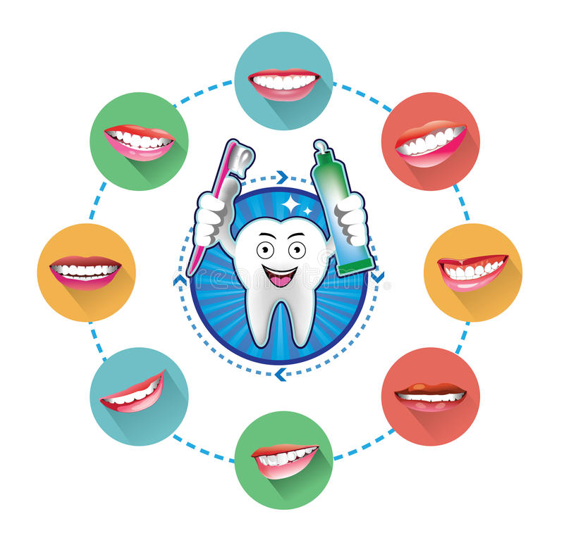 Cartoon Smiling tooth and modern flat smile icons set with long shadow effect royalty free illustration