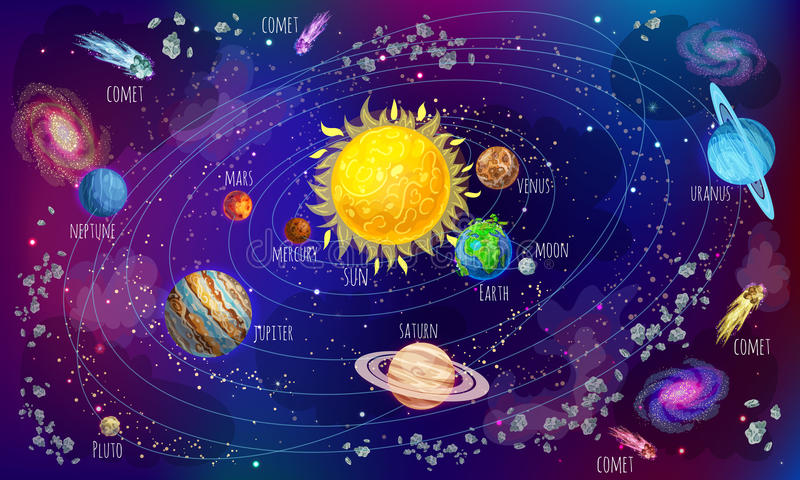 Cartoon Solar System Scientific Concept. With comets meteors and planets around sun on cosmic background vector illustration royalty free illustration