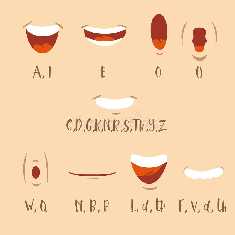 Cartoon talking mouth and lips expressions for animation. Accent. And pronunciation speak, tongue and articulate vector iillustration royalty free illustration