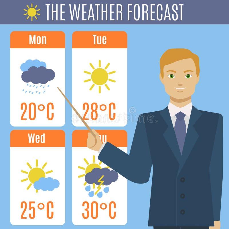 Cartoon TV Weather Forecast Concept. Vector stock illustration