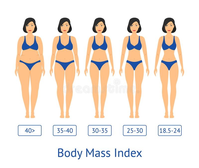 cupon de pierdere în greutate carrma