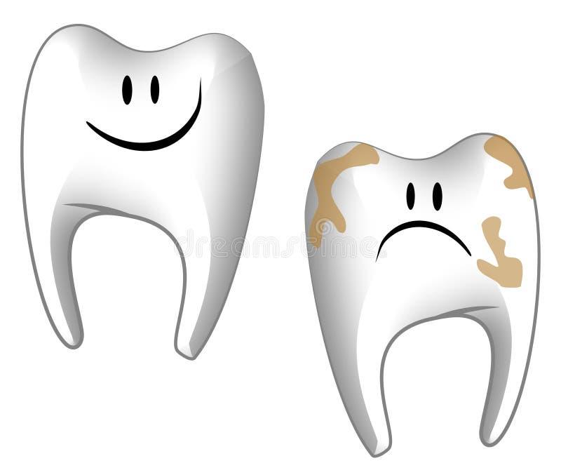 Cartoonish Teeth Dental Care royalty free illustration