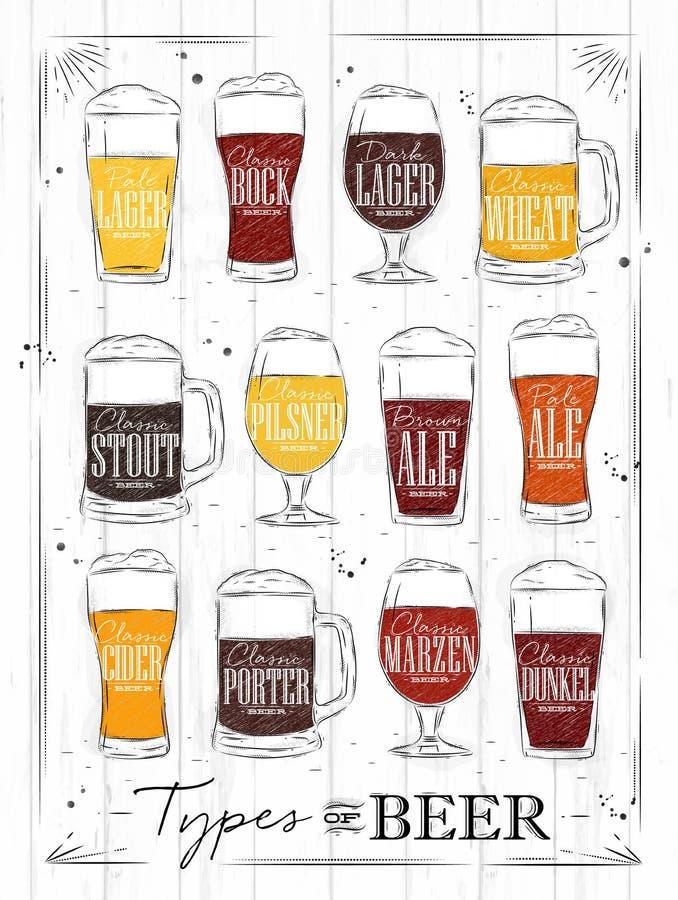 Carvão da cerveja do cartaz ilustração royalty free
