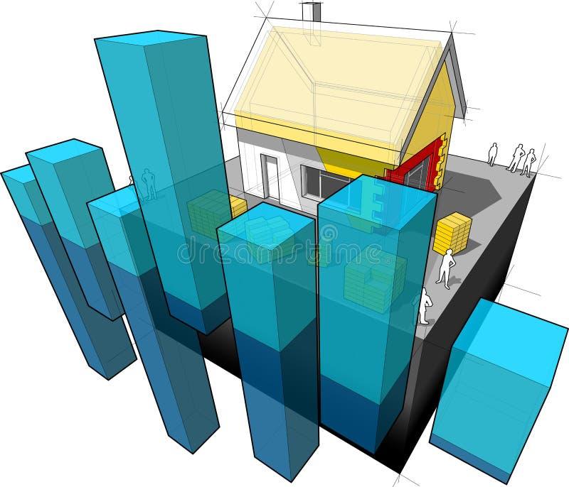 Casa com diagrama adicional da isolação e do negócio ilustração royalty free