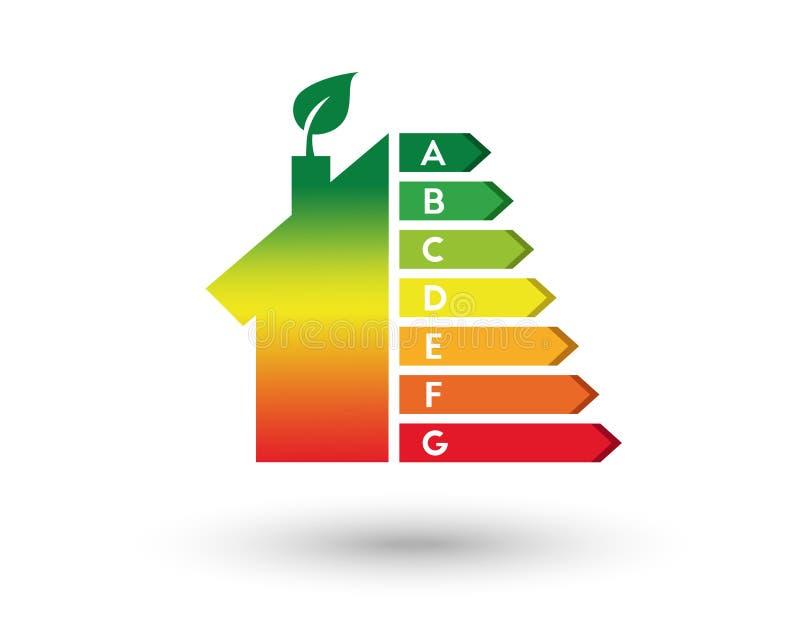 Casa com a folha como o conceito da avaliação de uso eficaz da energia ilustração stock