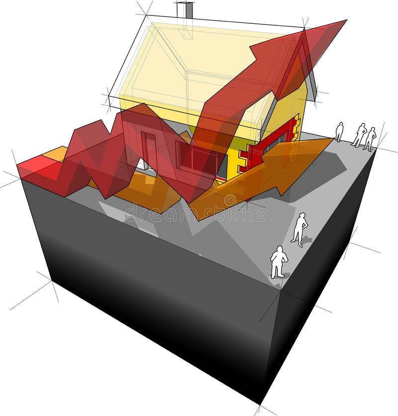 Casa com isolação adicional da parede e do telhado + r ilustração royalty free