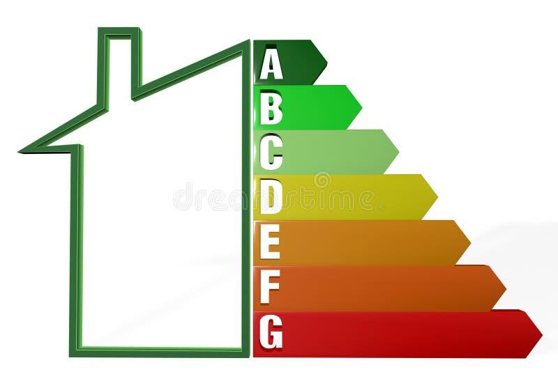 Casa, consumo, uso eficaz da energia, economia de energia, venda ilustração royalty free
