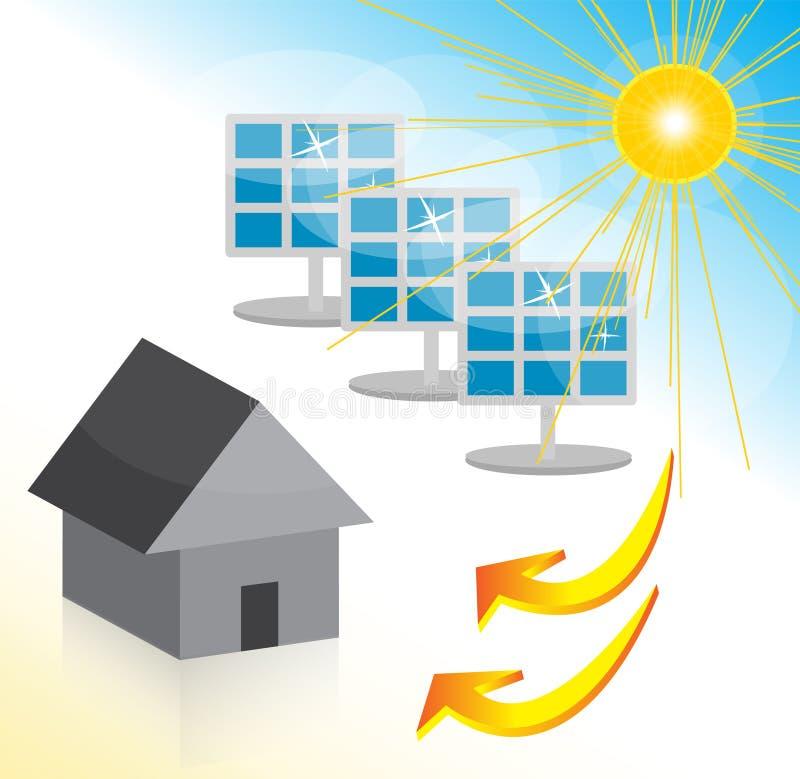 Casa da energia solar ilustração stock