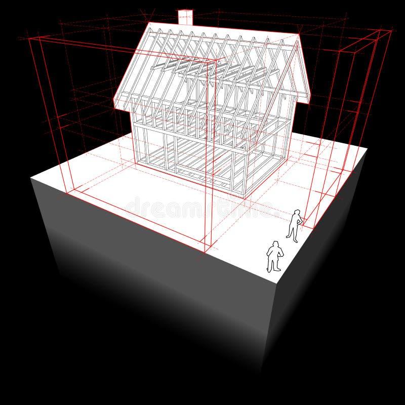 Casa da estrutura com diagrama das dimensões ilustração royalty free