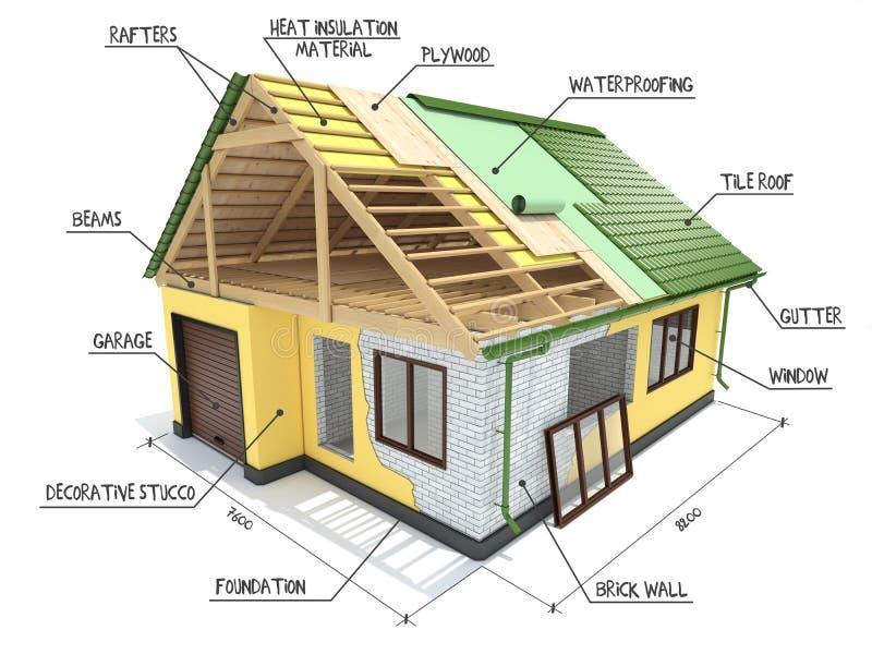 Casa de moradia do edifício house ilustração stock