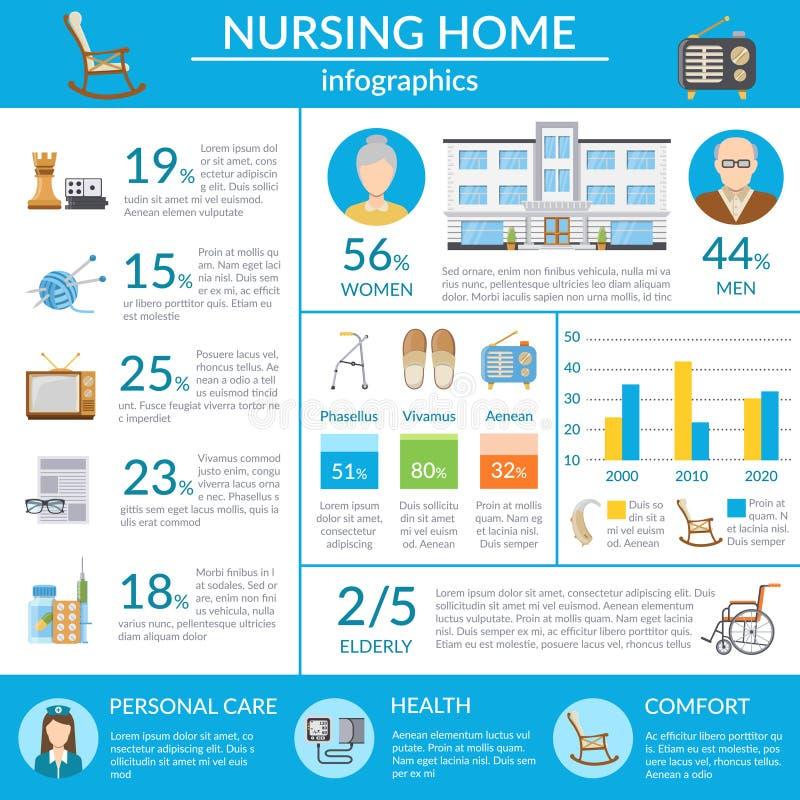 Casa di cura Infographics royalty illustrazione gratis
