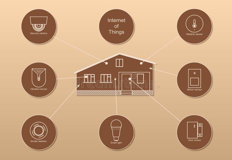Casa e Internet espertos das coisas no fundo marrom imagem de stock