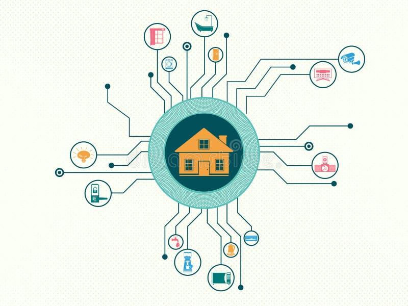 Casa e Internet espertos do conceito das coisas ilustração royalty free
