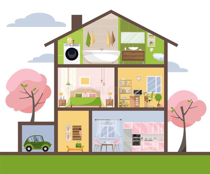 Casa en corte Interior detallado Sistema de cuartos con muebles Corte transversal con el dormitorio, sala de estar, cocina, cenan ilustración del vector
