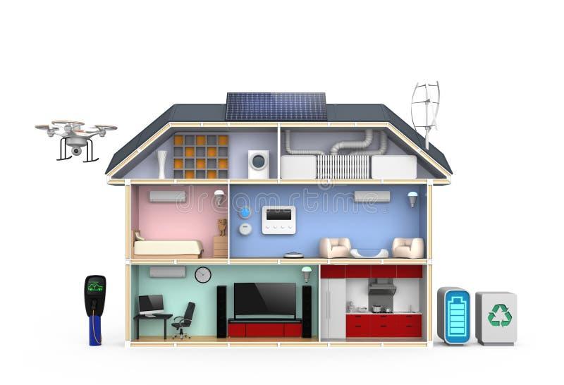 Casa esperta com os dispositivos eficientes da energia NENHUM texto ilustração do vetor