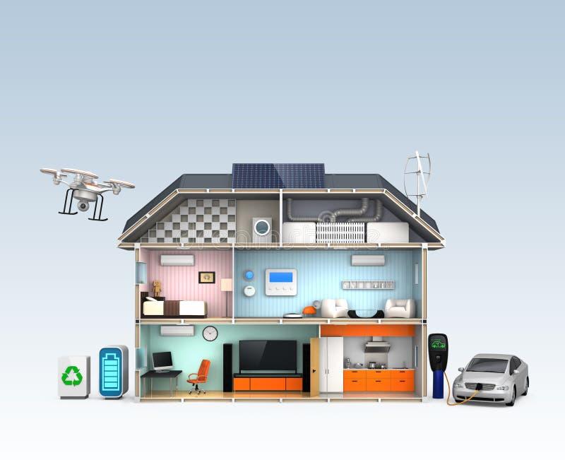 Casa esperta com os dispositivos eficientes da energia NENHUM texto ilustração royalty free