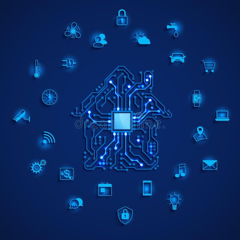 Casa esperta ou conceito de IOT Ícones home espertos ajustados Monitoração remota e para controlar a casa esperta Circuito da cas ilustração do vetor