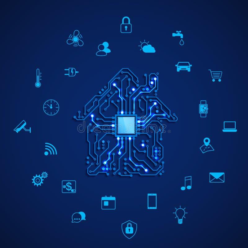 Casa intelligente o concetto di IOT Casa intelligente telecomandata Circuito della Camera ed icone astute dell'elettrodomestico I illustrazione di stock