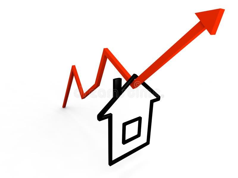 Casa que cuelga en tendencia cada vez mayor ilustración del vector