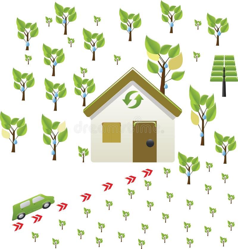 Casa verde fotografia stock libera da diritti