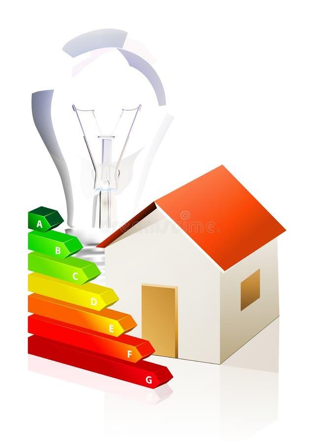 Casa y clasificación de la energía stock de ilustración