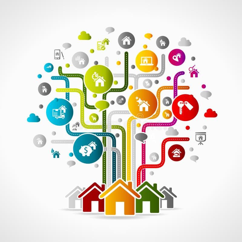 Casas dos bens imobiliários?, planos para a venda ou para o aluguel ilustração royalty free