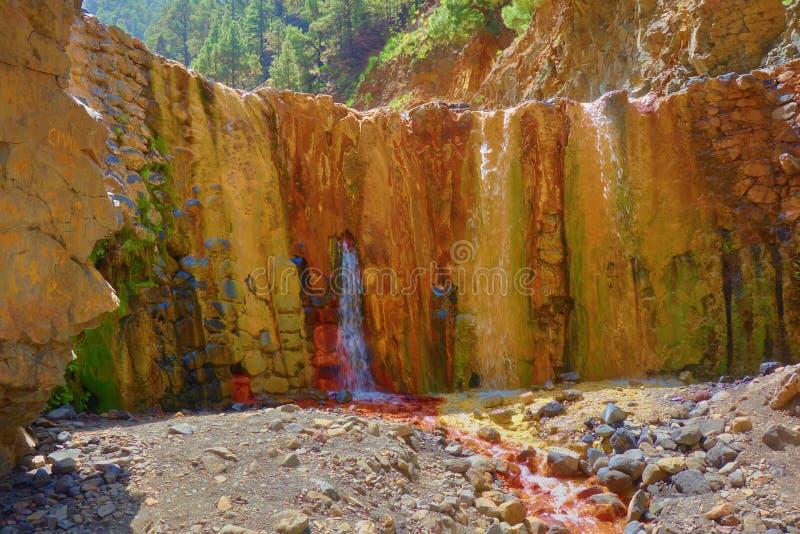 Cascada de Colores - pittoresk fördämning för regnvatten i en vulkanisk krater, som färgades colorfully av mineralvatten, Caldera fotografering för bildbyråer
