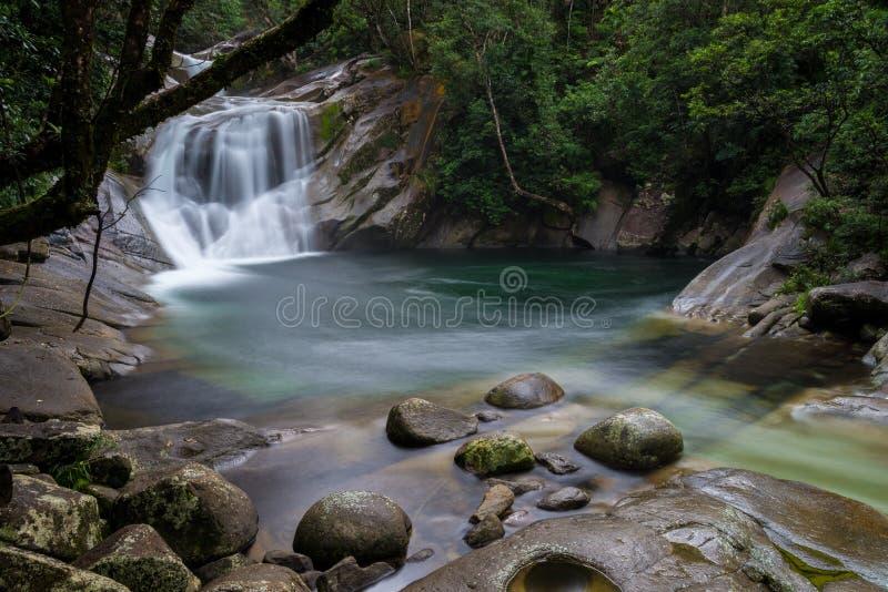 Cascade And Stream Free Public Domain Cc0 Image
