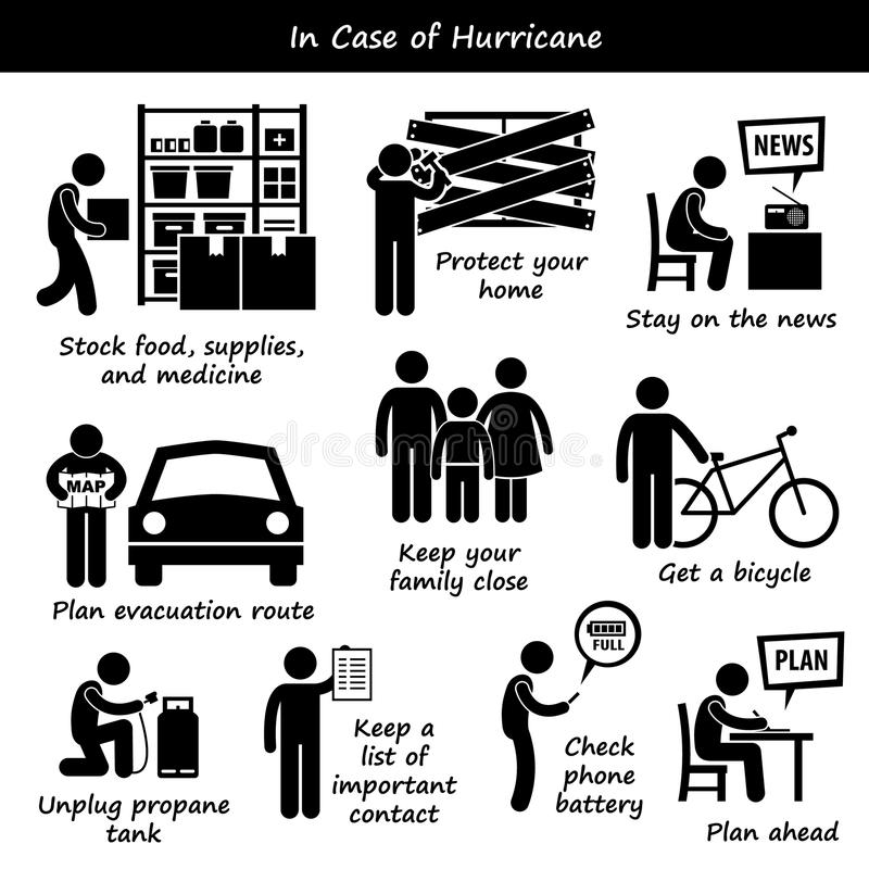 In Case of Hurricane Typhoon Cyclone Emergency Plan Icons royalty free illustration