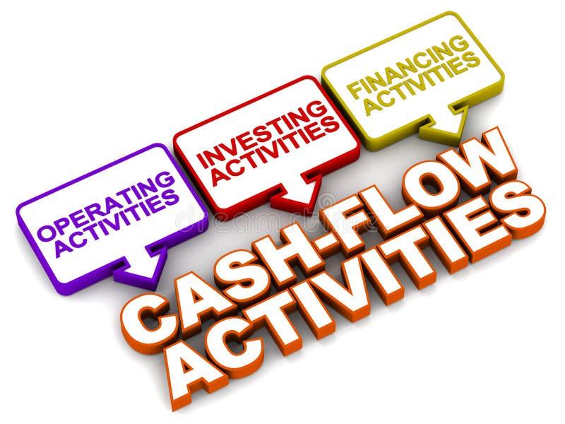 Cash flow activities vector illustration