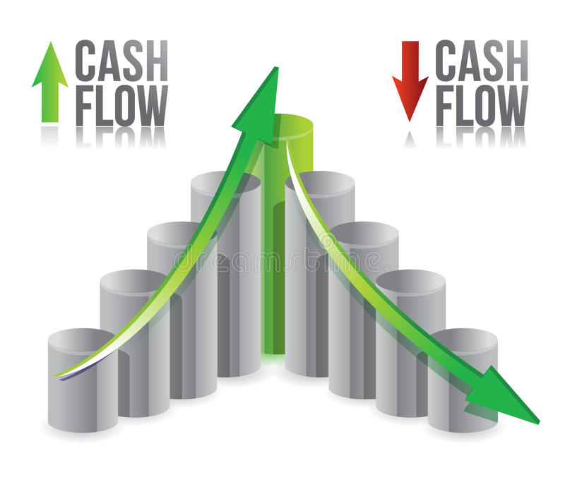 Cash flow illustration graph. Over a white background stock illustration