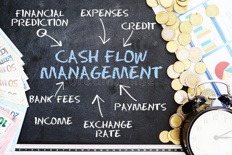 Cash flowbeheer met de hand geschreven op bord met muntstukken en bankbiljetten dichtbij wekker stock afbeeldingen