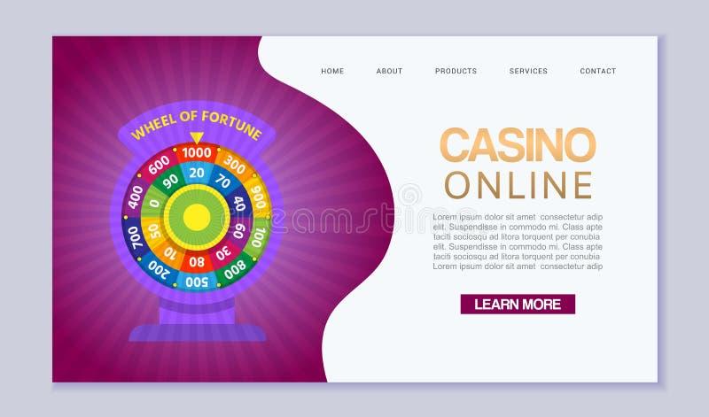 Casino en línea, Internet que juega, rueda de la fortuna Plantilla del vector del interfaz UI del homepage de la página web Págin stock de ilustración