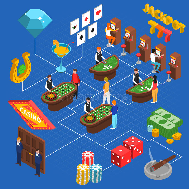 Casino Interior Isometric Concept. With croupier at gaming tables slot machines chips and cards vector illustration stock illustration
